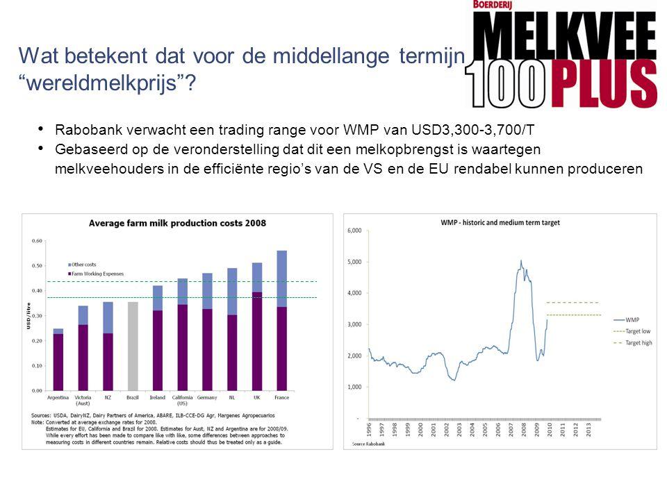 Wat betekent dat voor de middellange termijn wereldmelkprijs