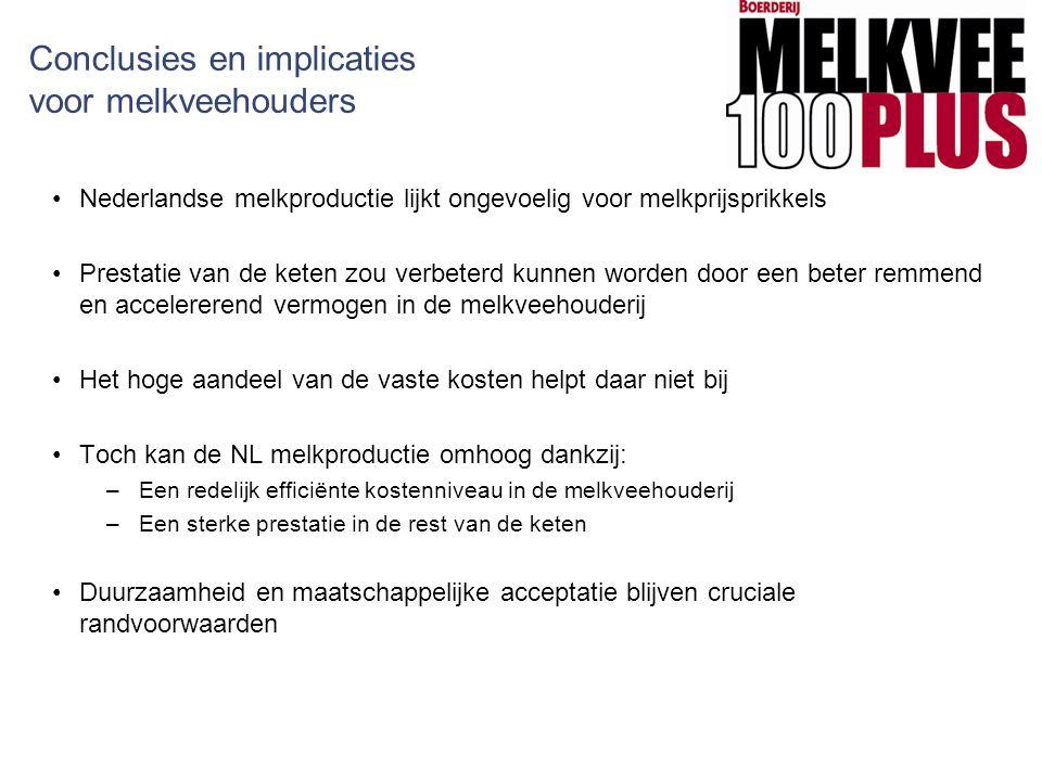 Conclusies en implicaties voor melkveehouders