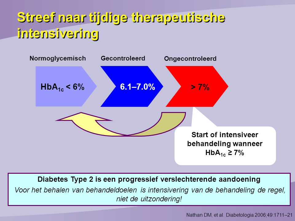 Start of intensiveer behandeling wanneer HbA1c ≥ 7%