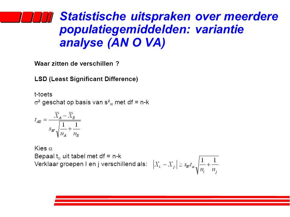 Statistische uitspraken over meerdere populatiegemiddelden: variantie analyse (AN O VA)