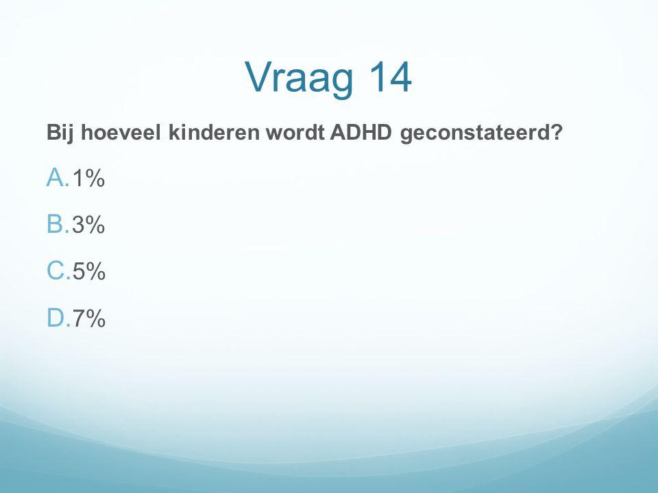 Vraag 14 1% 3% 5% 7% Bij hoeveel kinderen wordt ADHD geconstateerd
