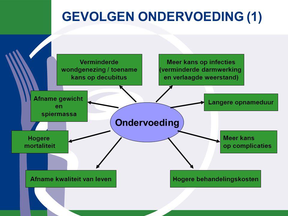 GEVOLGEN ONDERVOEDING (2)