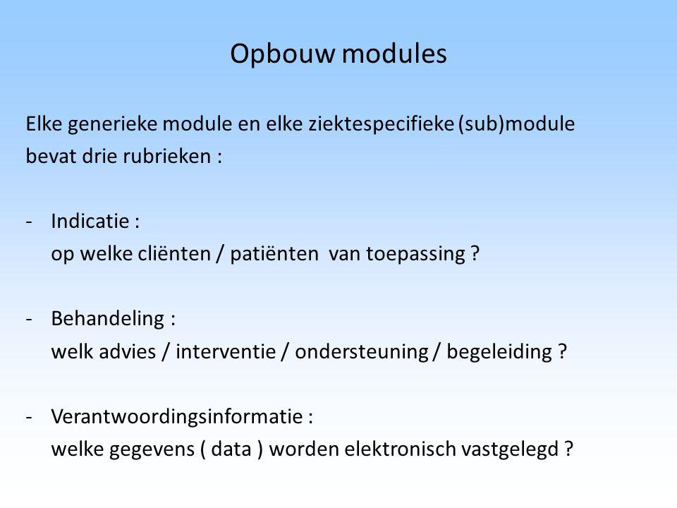 Opbouw modules