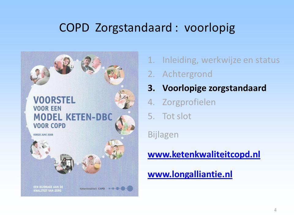 COPD Zorgstandaard : voorlopig