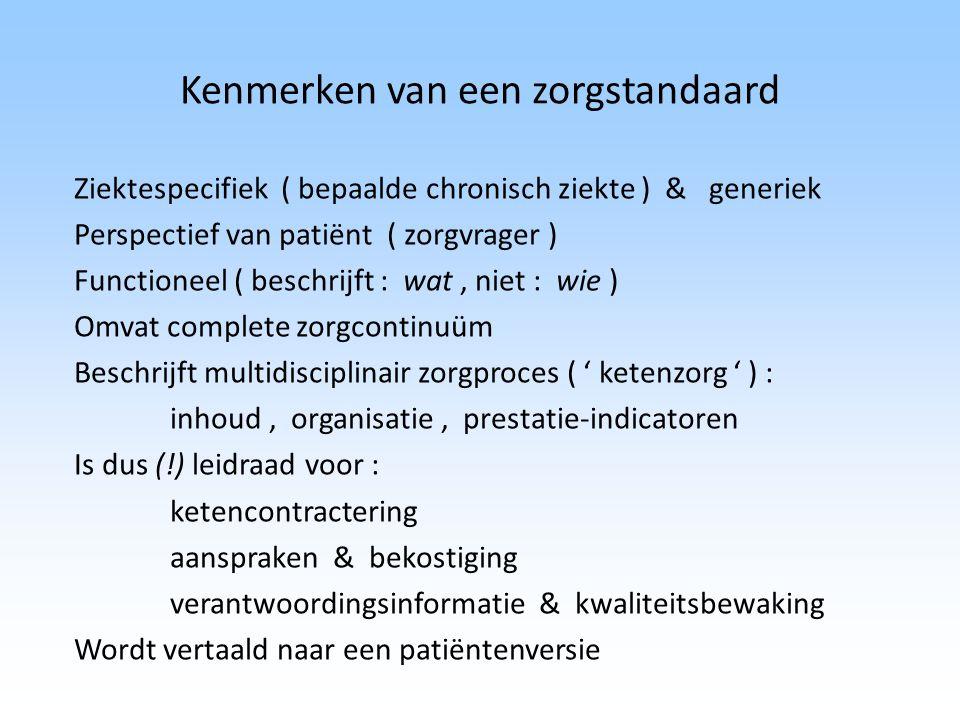 Kenmerken van een zorgstandaard