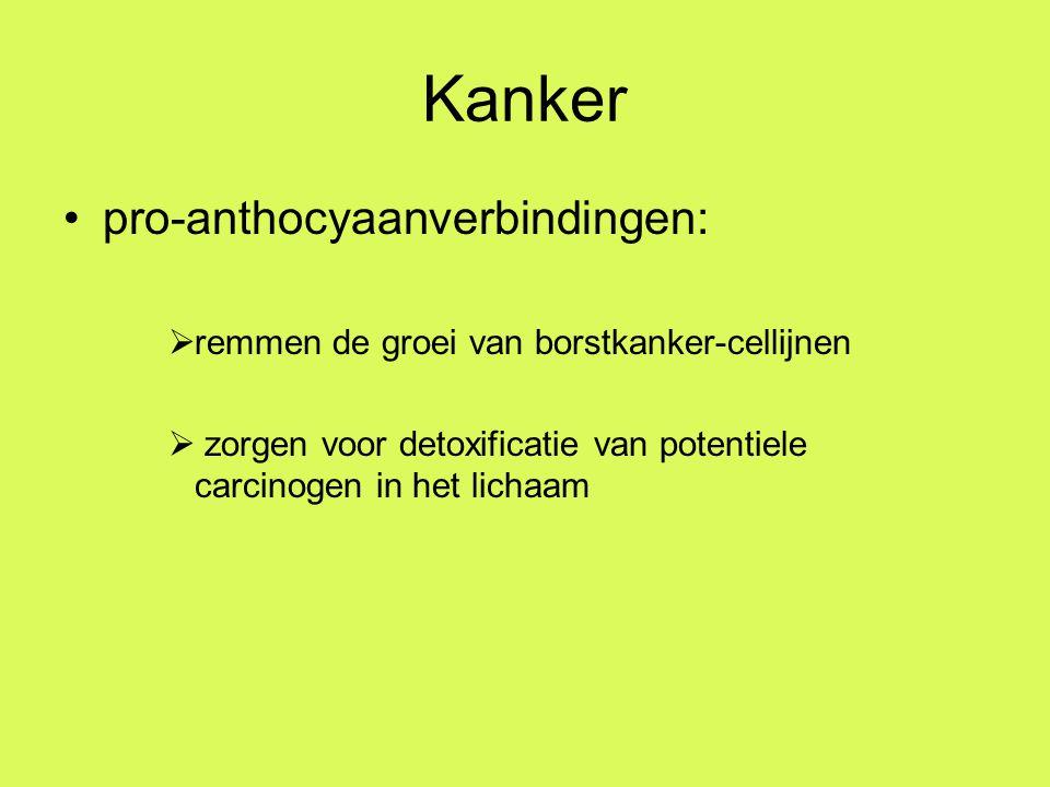 Kanker pro-anthocyaanverbindingen:
