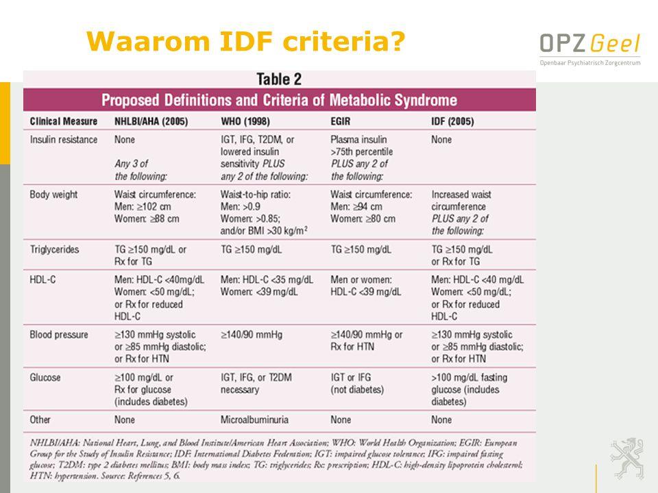 Waarom IDF criteria Andere opties: