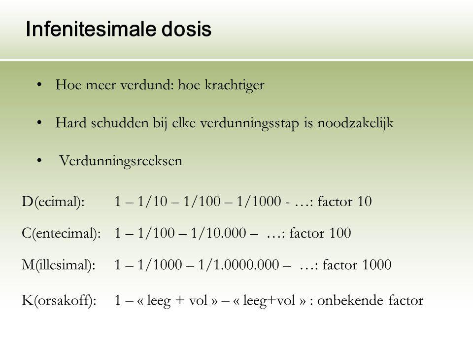 Infenitesimale dosis Hoe meer verdund: hoe krachtiger