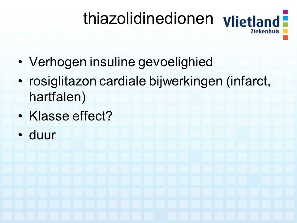 thiazolidinedionen Verhogen insuline gevoelighied