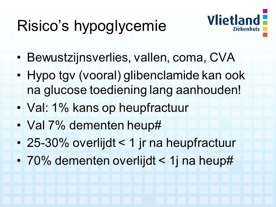 Risico's hypoglycemie