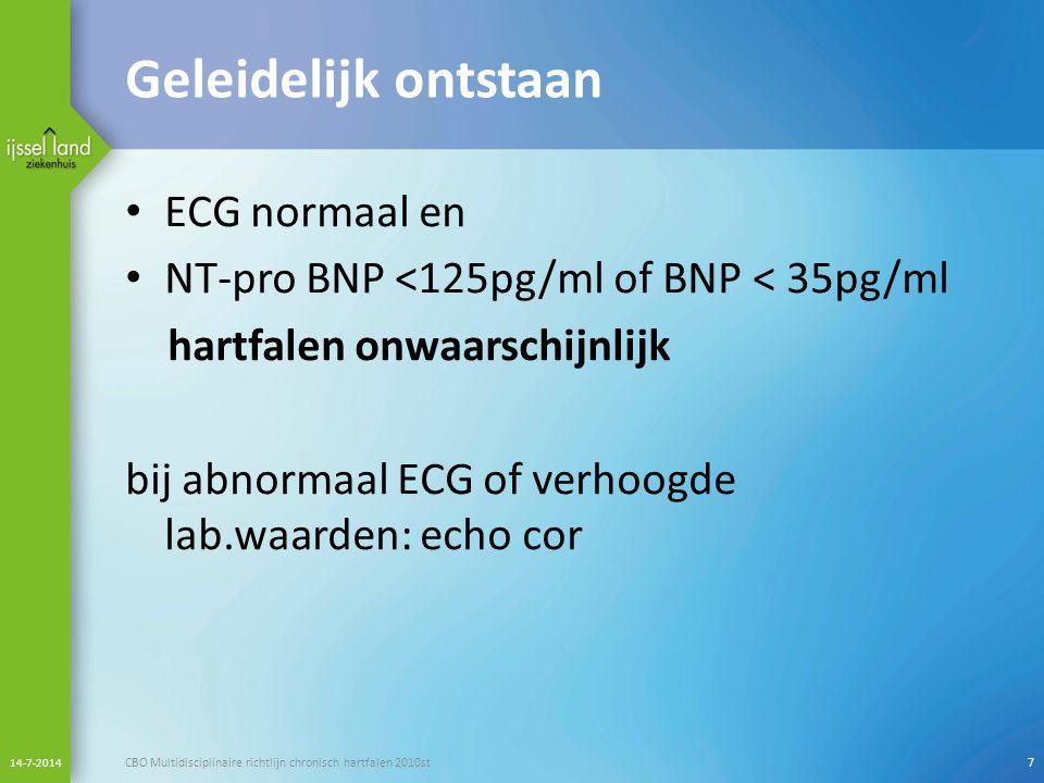 Geleidelijk ontstaan ECG normaal en