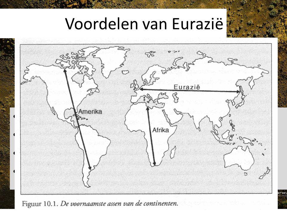 Voordelen van Eurazië Grootte Ligging Aantal potentiële soorten
