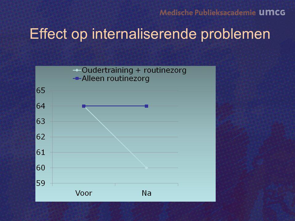 Effect op internaliserende problemen