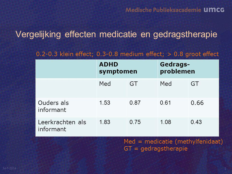 Vergelijking effecten medicatie en gedragstherapie