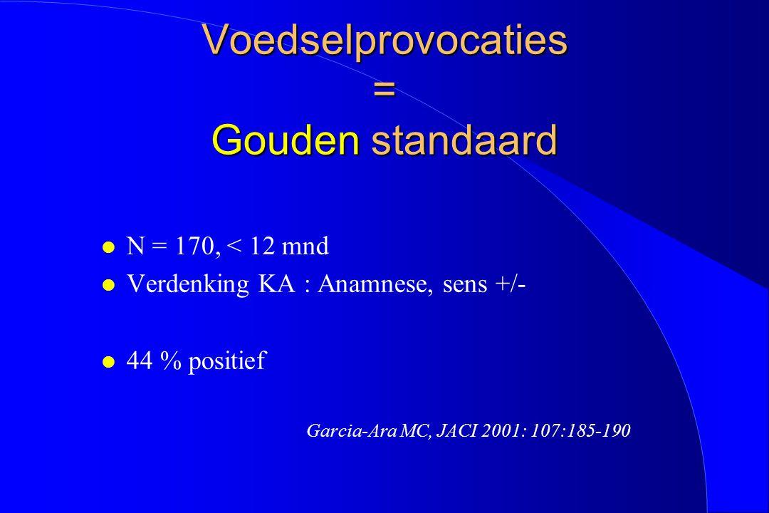 Voedselprovocaties = Gouden standaard