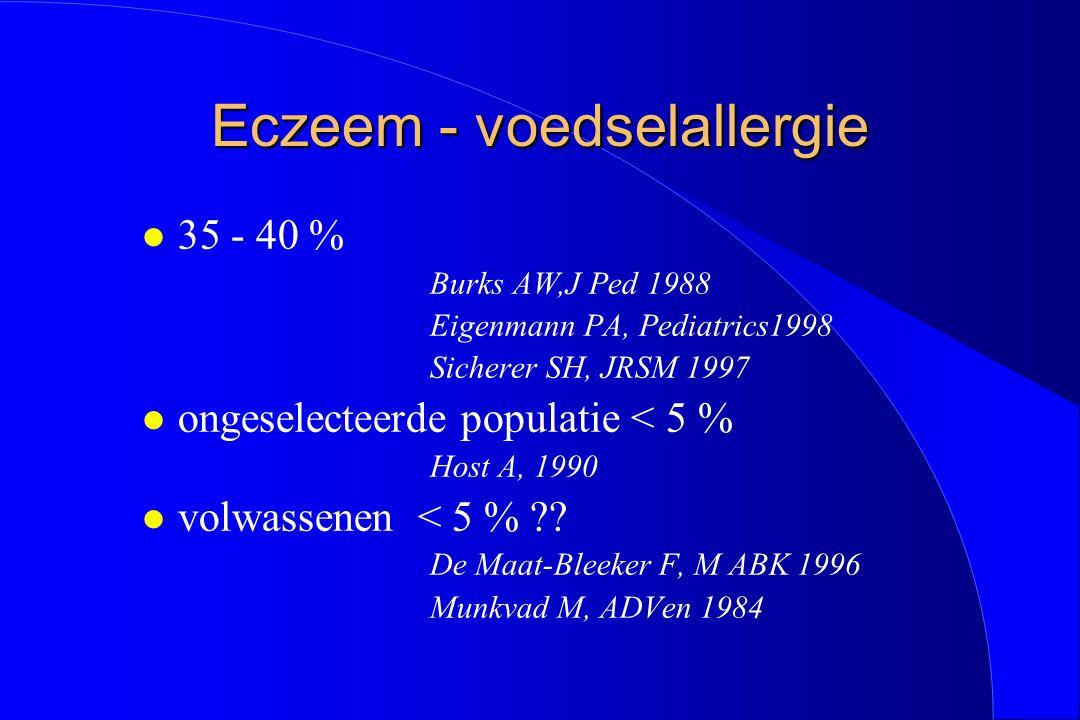 Eczeem - voedselallergie