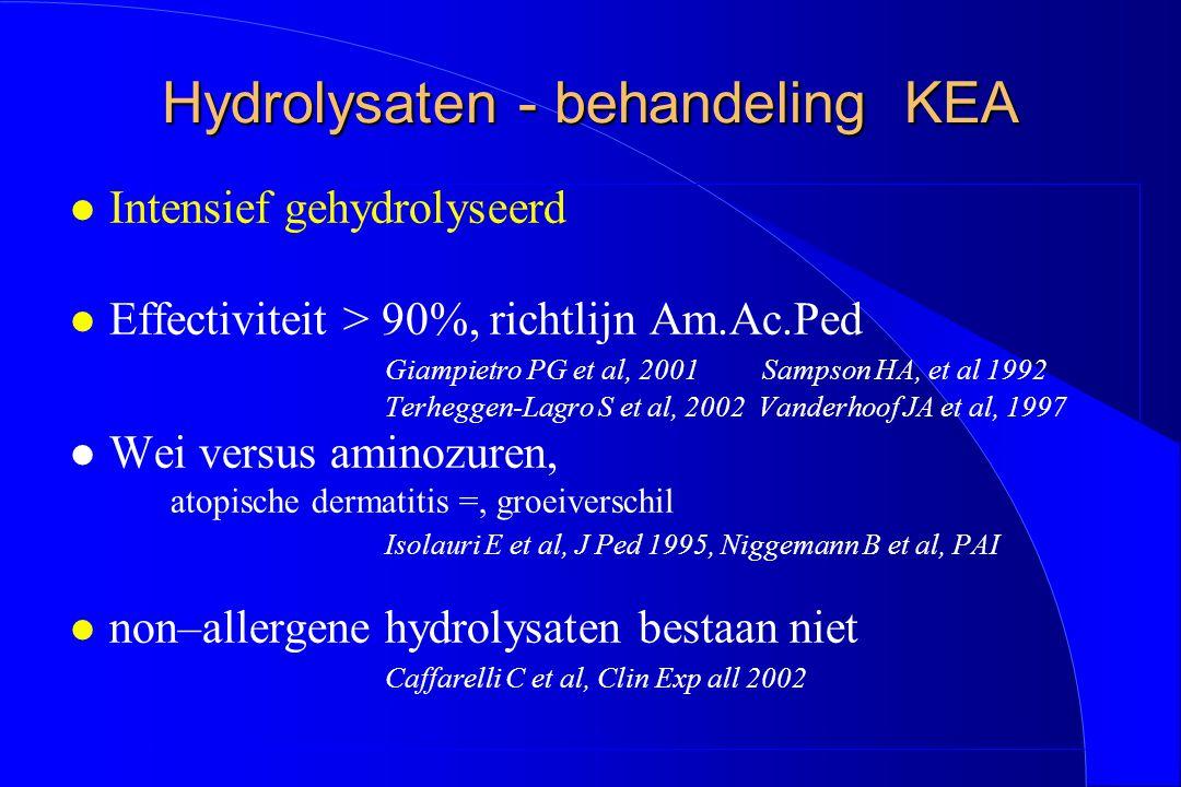 Hydrolysaten - behandeling KEA