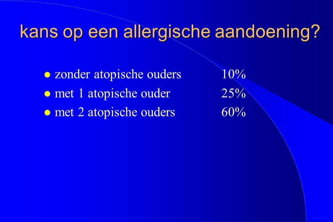 kans op een allergische aandoening