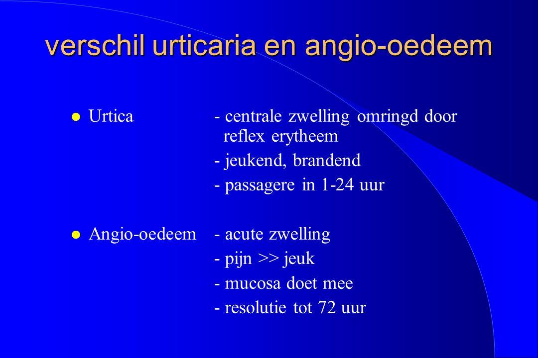 verschil urticaria en angio-oedeem