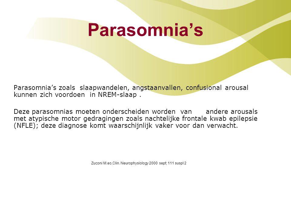 Parasomnia's Parasomnia's zoals slaapwandelen, angstaanvallen, confusional arousal kunnen zich voordoen in NREM-slaap .