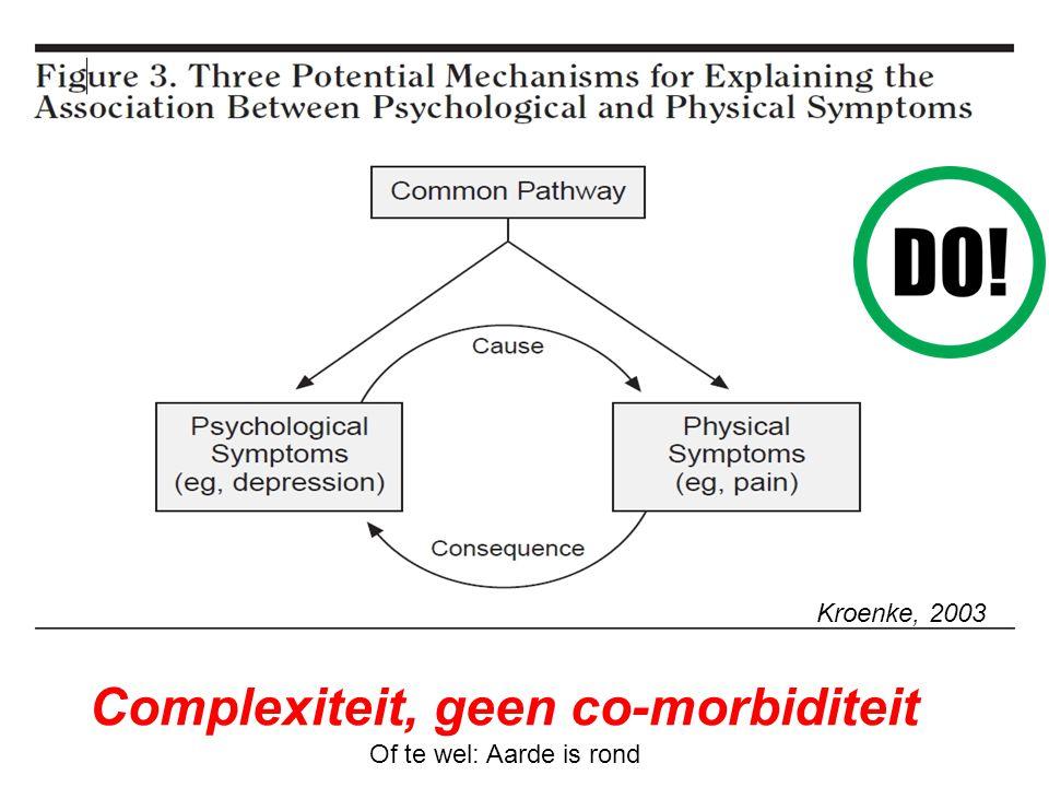 Complexiteit, geen co-morbiditeit