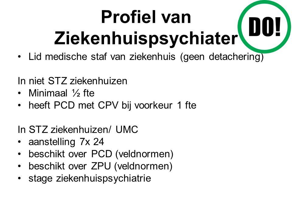 Profiel van Ziekenhuispsychiater
