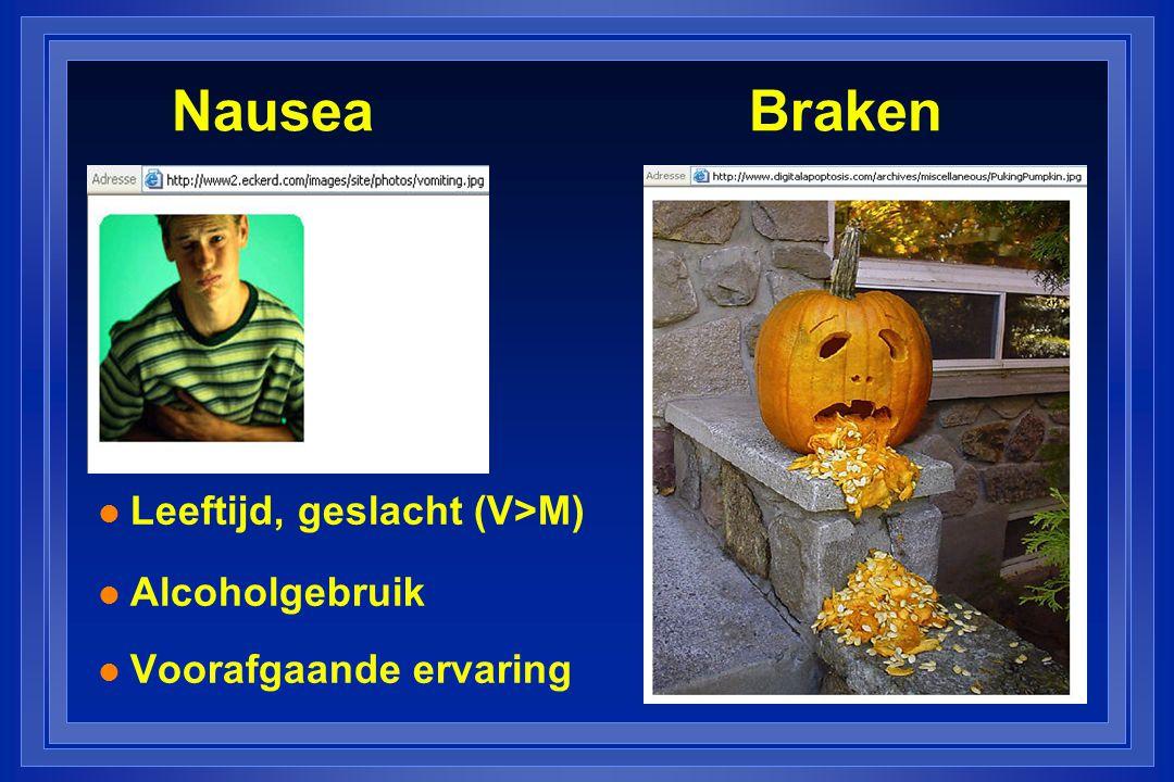 Nausea Braken Leeftijd, geslacht (V>M) Alcoholgebruik