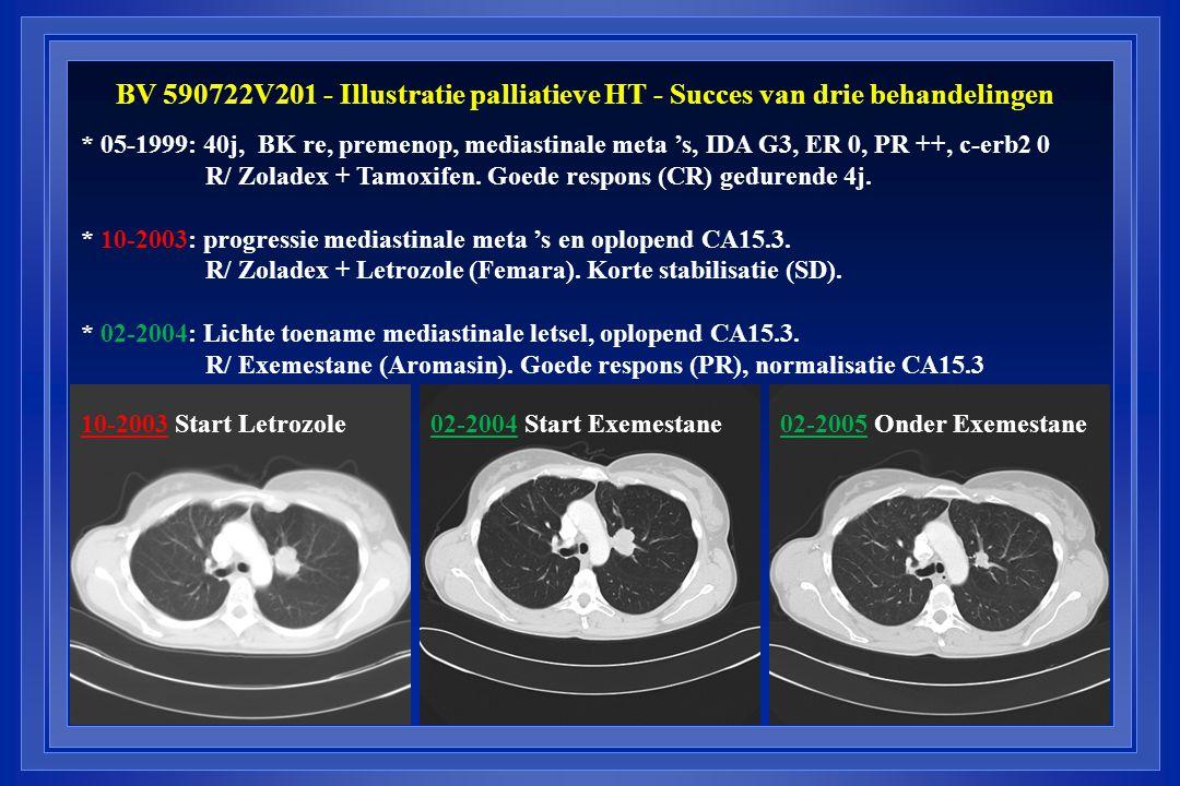 BV 590722V201 - Illustratie palliatieve HT - Succes van drie behandelingen