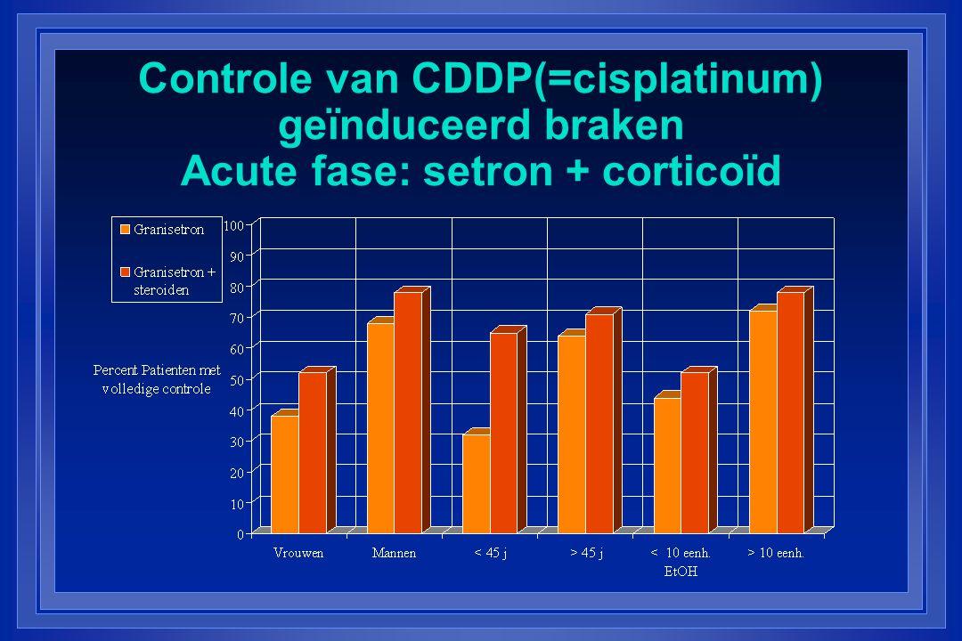 Controle van CDDP(=cisplatinum) geïnduceerd braken Acute fase: setron + corticoïd
