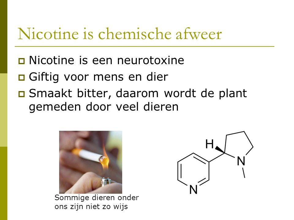 Nicotine is chemische afweer