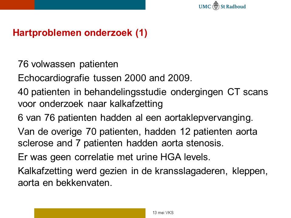 Hartproblemen onderzoek (1)