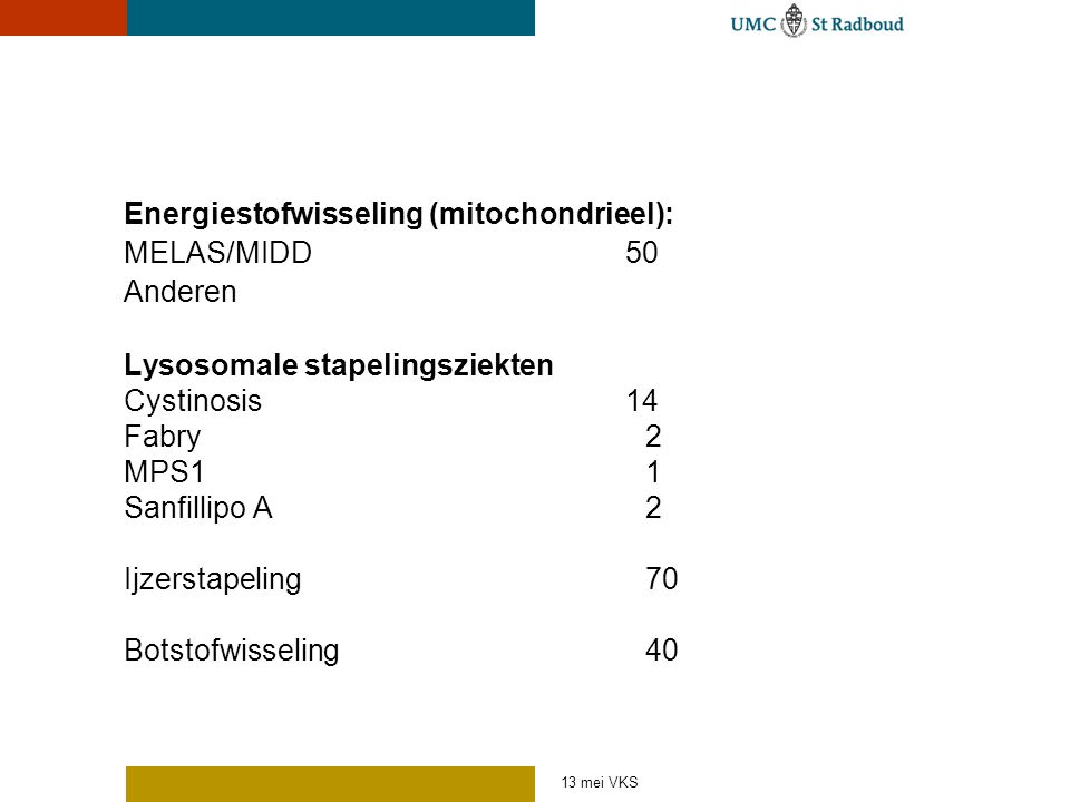 Energiestofwisseling (mitochondrieel): MELAS/MIDD 50 Anderen Lysosomale stapelingsziekten Cystinosis 14 Fabry 2 MPS1 1 Sanfillipo A 2 Ijzerstapeling 70 Botstofwisseling 40