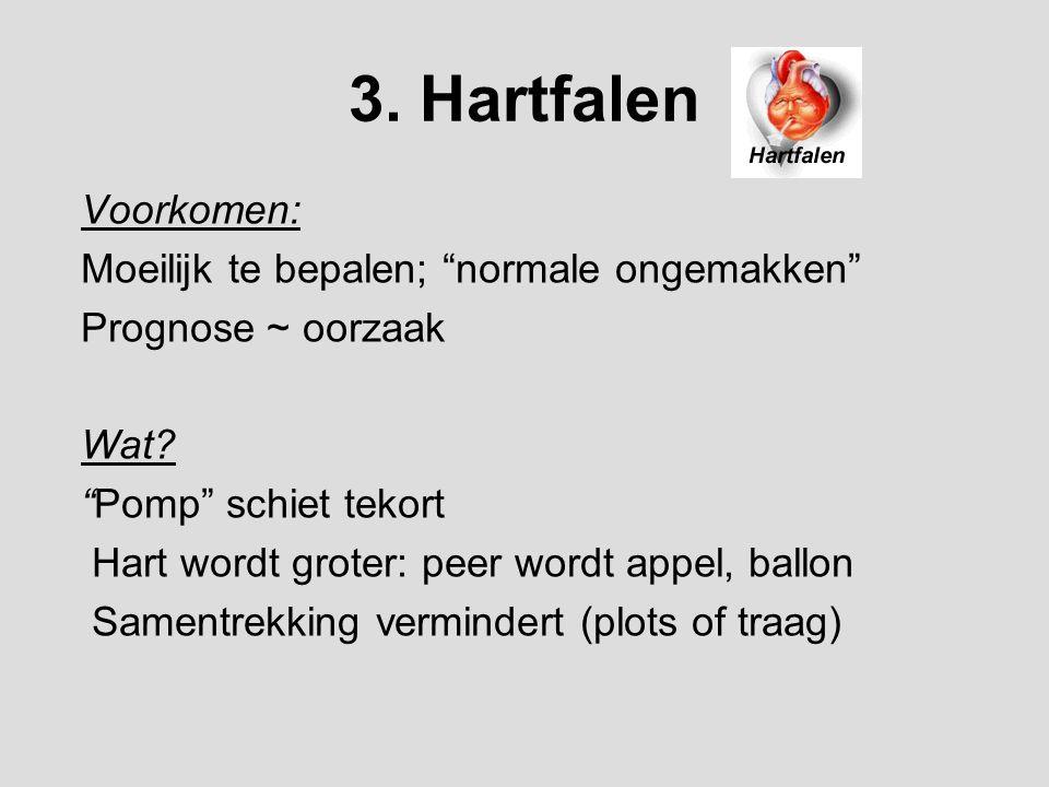 3. Hartfalen Voorkomen: Moeilijk te bepalen; normale ongemakken