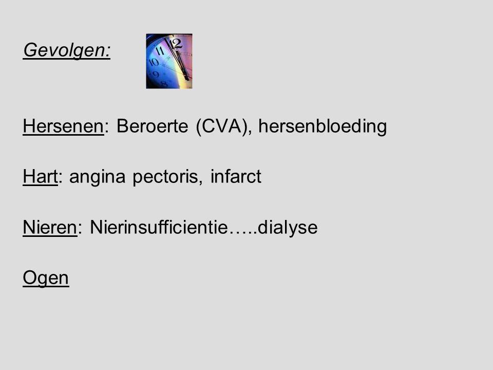 Gevolgen: Hersenen: Beroerte (CVA), hersenbloeding. Hart: angina pectoris, infarct. Nieren: Nierinsufficientie…..dialyse.