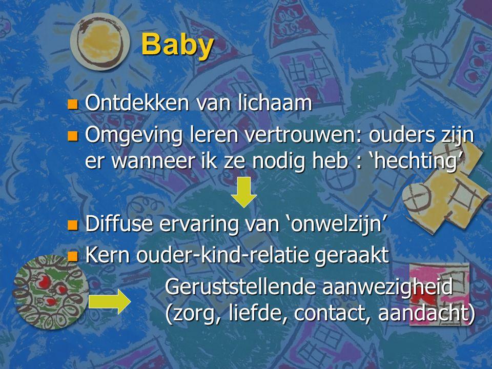Baby Ontdekken van lichaam