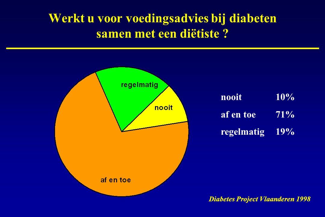 Werkt u voor voedingsadvies bij diabeten samen met een diëtiste