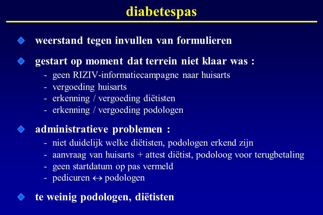 diabetespas weerstand tegen invullen van formulieren