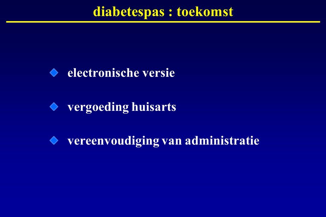 diabetespas : toekomst