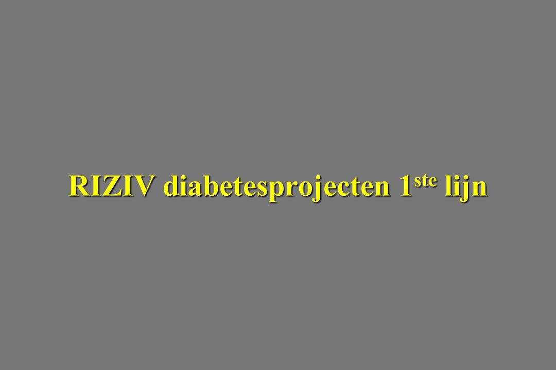 RIZIV diabetesprojecten 1ste lijn