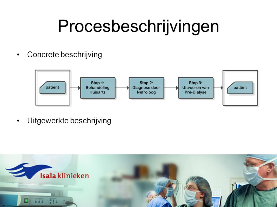 Procesbeschrijvingen