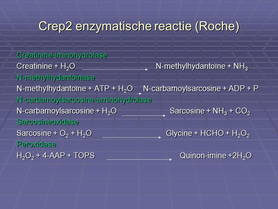 Crep2 enzymatische reactie (Roche)