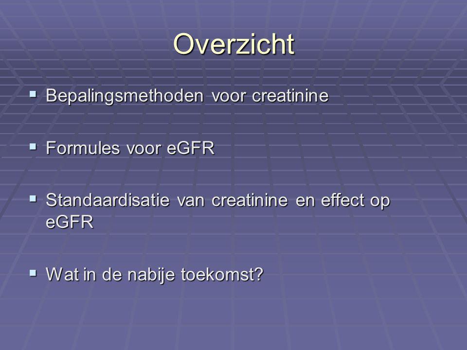 Overzicht Bepalingsmethoden voor creatinine Formules voor eGFR