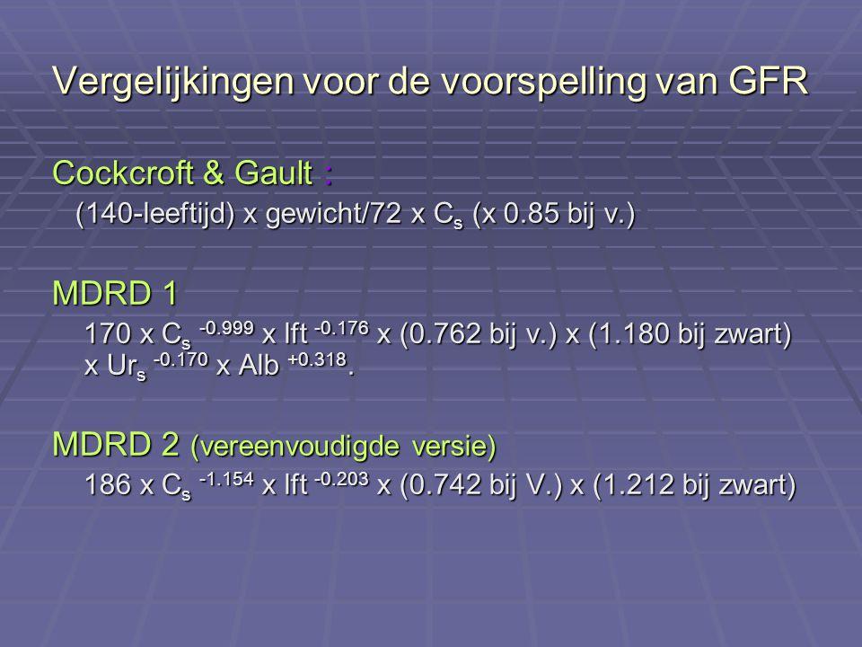 Vergelijkingen voor de voorspelling van GFR