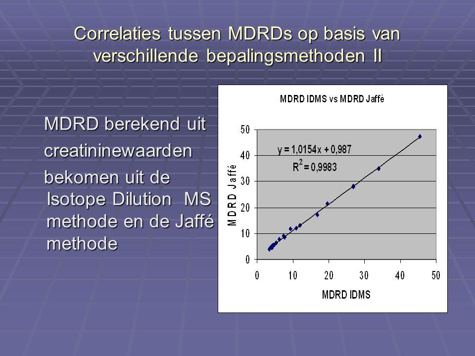 Correlaties tussen MDRDs op basis van verschillende bepalingsmethoden II