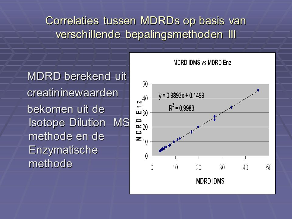 Correlaties tussen MDRDs op basis van verschillende bepalingsmethoden III