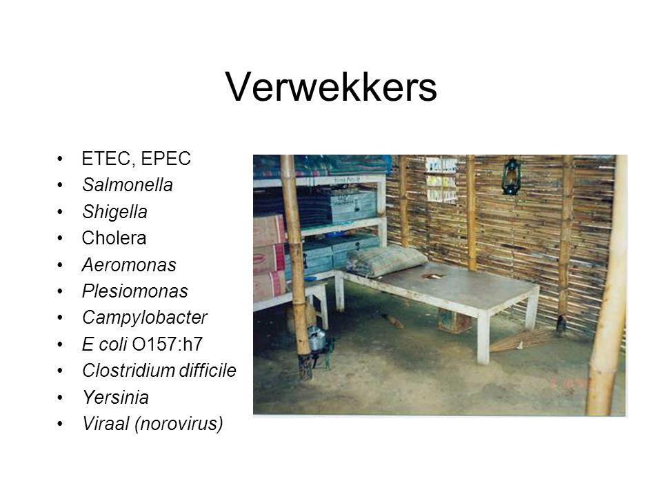 Verwekkers ETEC, EPEC Salmonella Shigella Cholera Aeromonas