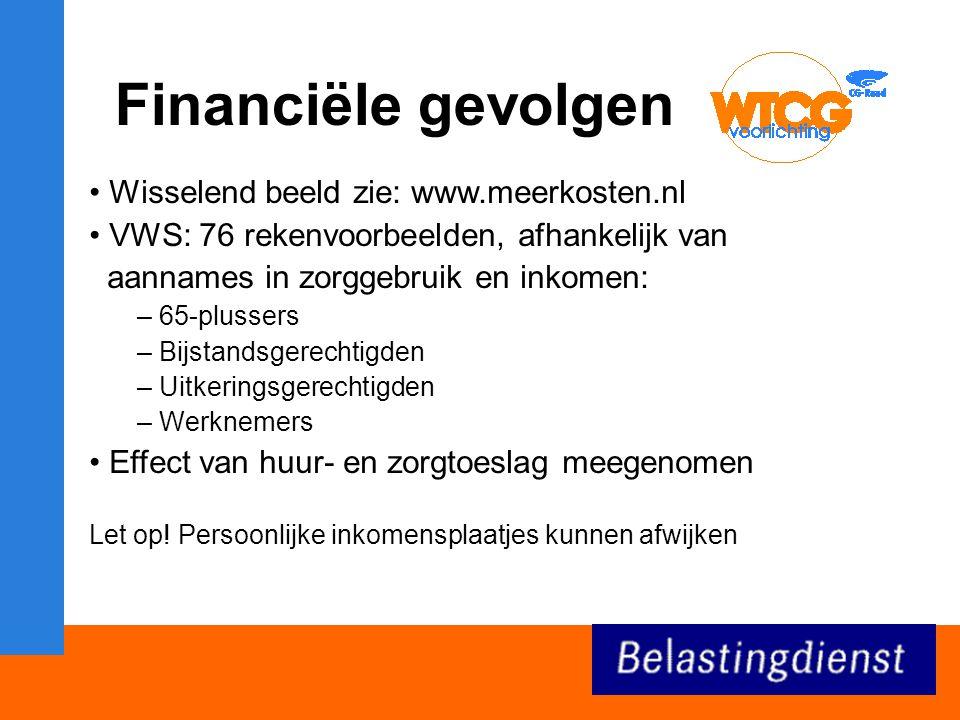 Financiële gevolgen Wisselend beeld zie: www.meerkosten.nl
