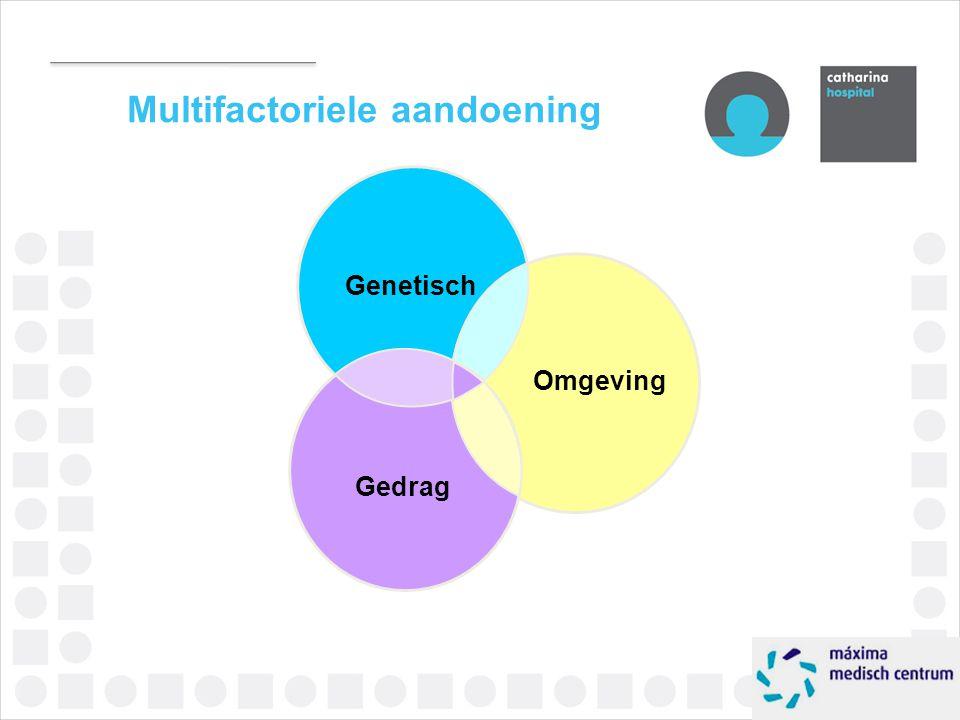 Multifactoriele aandoening