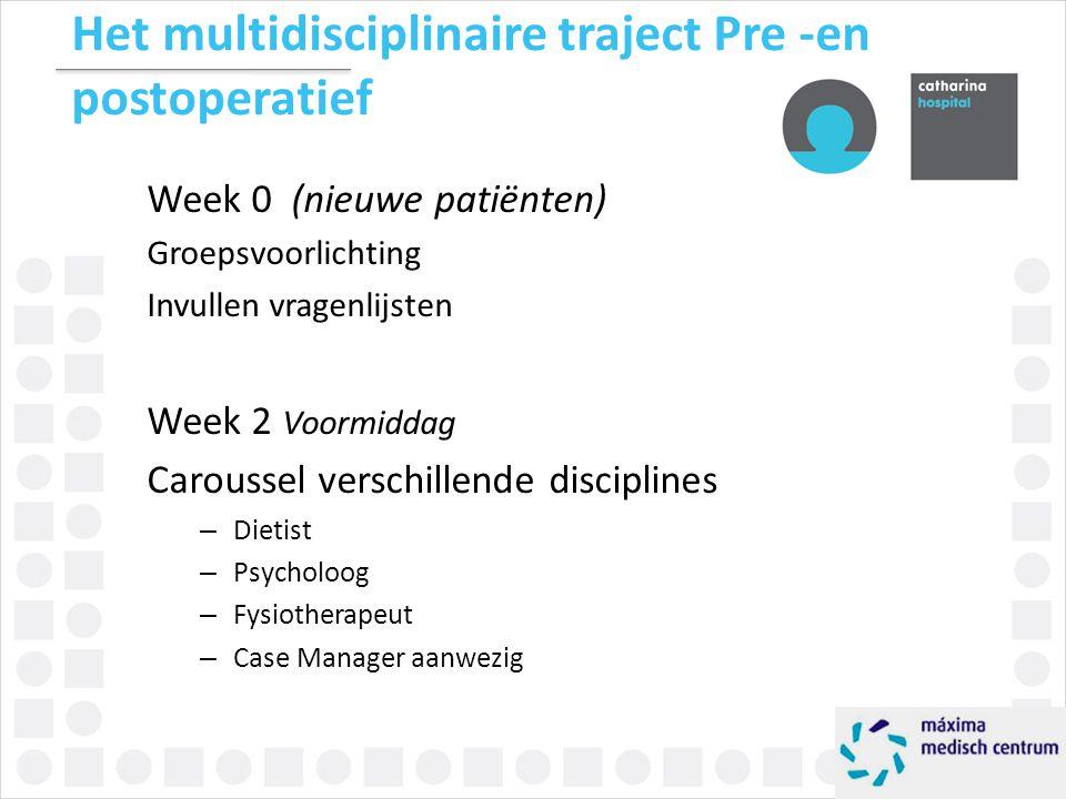 Het multidisciplinaire traject Pre -en postoperatief