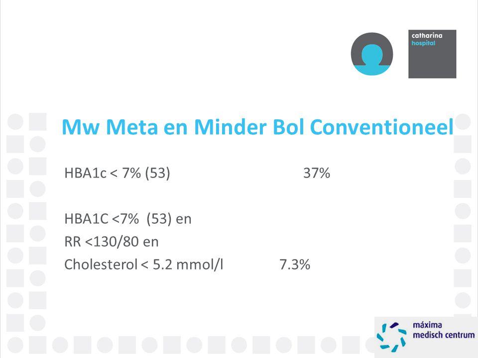 Mw Meta en Minder Bol Conventioneel